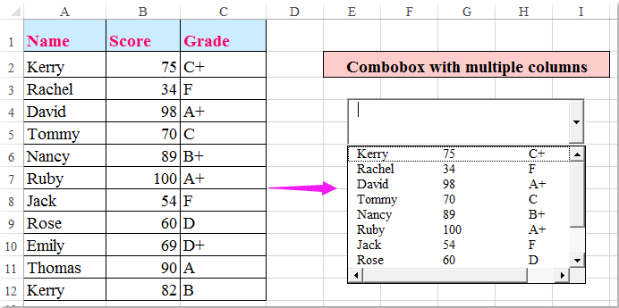 How To Display Multicolumn Combo Box In Excel