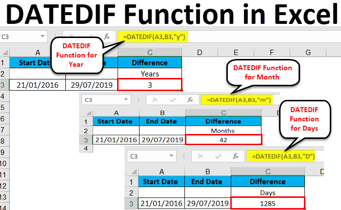How To Use VBA DateDiff Function In Excel