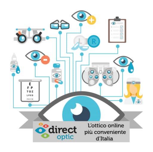 Direct Optic, l'ottico più conveniente d'Italia
