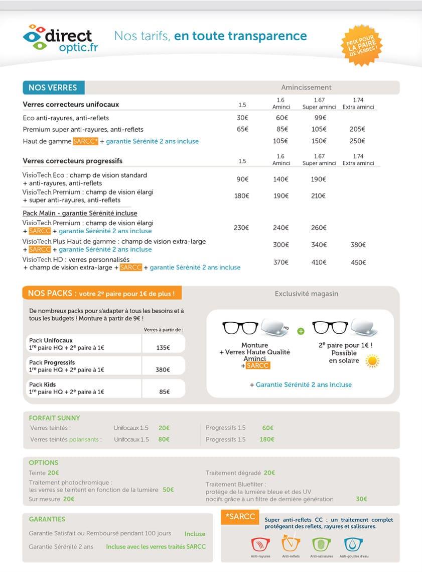 Prix des verres correcteurs de lunettes   verres unifocaux et ... fbf2ca88dc8a