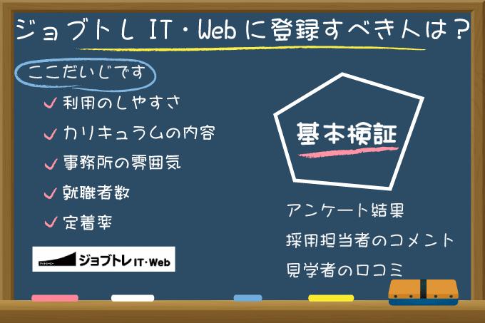 ジョブトレIT・Web評判Top
