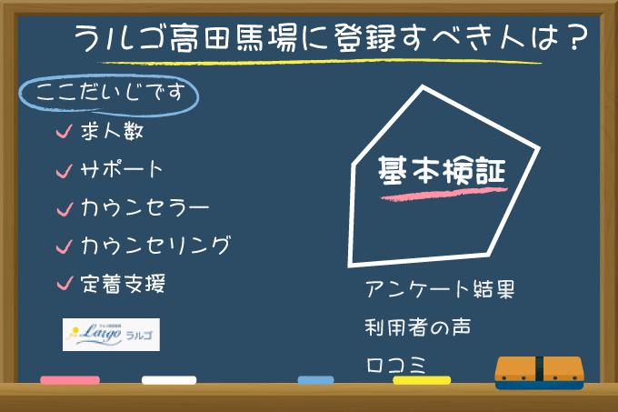ラルゴ高田馬場利用調査Top