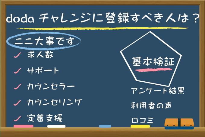dodaチャレンジ評判