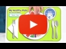 Excellerations® My Healthy Plate Magnet Activity Set