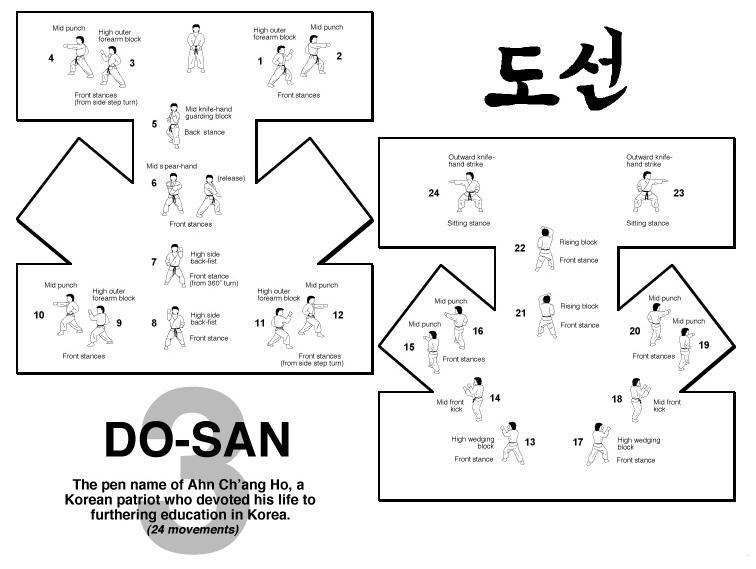 Do-San Form