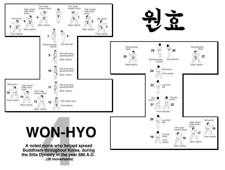 Won-Hyo Form