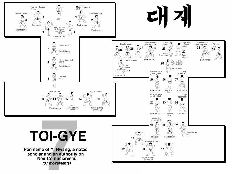 Toi-Gye Form