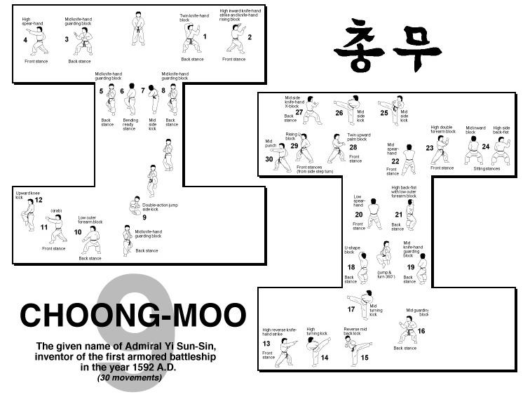 Choong-Moo Form