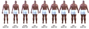 Personal Training in Huntington Beach - The Training Spot - Fat Loss, Tough Love, and Men.