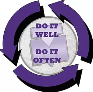 Lesson 4: Do It Well, Do It Often