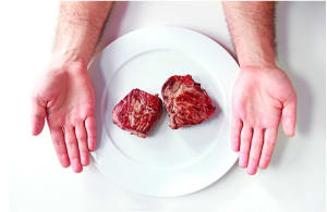You Don't Have to Count Calories - Look at Your Hand Instead!