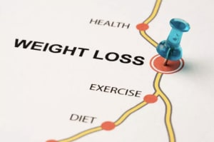 Personal Training  in Los Gatos - Mint Condition Fitness - Why Exercise is CRITICAL for Weight Loss