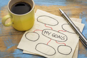 The Four Steps of Goal Setting