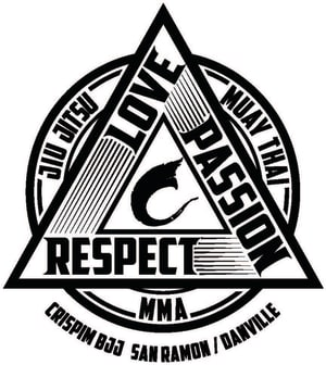 in 	 Pleasanton - Crispim BJJ & MMA - New San Ramon Schedule