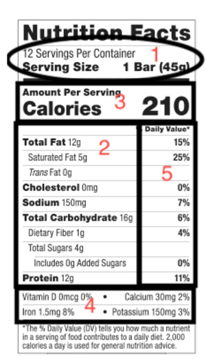 Personal Training in Columbia - K.O.R.E. Wellness - Food label challenge: Nutrition Facts