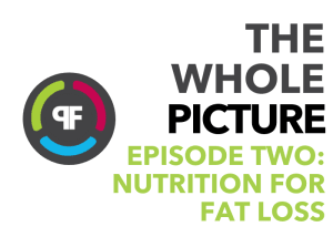 Personal Training in Burlington - push!FITstudio - The Whole Picture- Let's talk NUTRITION for FAT LOSS!