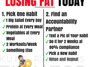 How to Start Losing Fat Today
