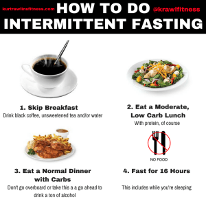 How to Do Intermittent Fasting for Fat Loss