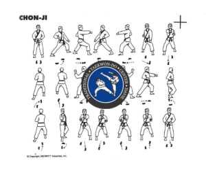 Taekwon-Do Form Diagrams