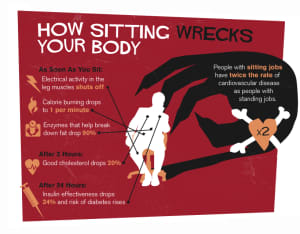 Sitting Down Is Deadly!