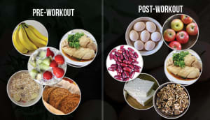 What to Eat Pre & Post Workout