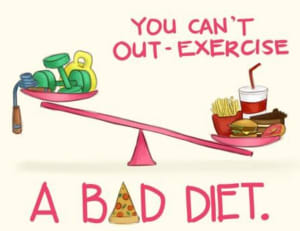 Why Exercise Won't Help You Lose Weight… Without a Proper Diet!
