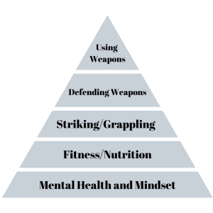 "Is Your Self-Defense Training a ""Junk Food Diet?"""