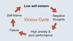 How Parents Can Nurture Self-Esteem