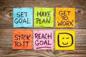 The Rewards Of Goal Setting