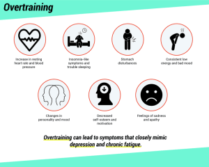 Are You Overtraining? (Here's how you can tell)