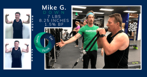 Thrive In 35 Weight Loss Success Story: Mike G.