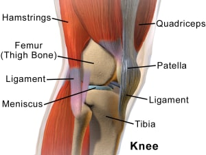 Whether it is above or below the joint it still effects the joint when moving