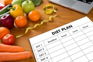 Weight loss Coach: Essential questions to ask yourself before starting a diet