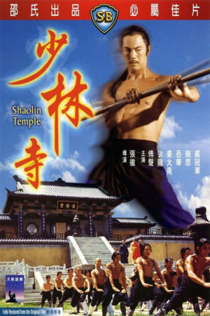 Shaolin Temple (1976): Movie Review by Master Ron