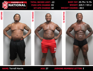 My Farrell's Transformation Story - By Terrell Harris