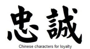 Loyalty in the Martial Arts
