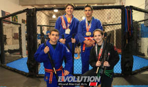 Evolution MMA Miami Ranking System