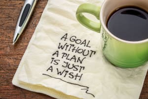 Dover Personal Trainer give 4 questions to ask yourself when setting goals