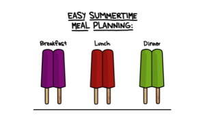 Don't Fall off the Meal Planning Train this Summer