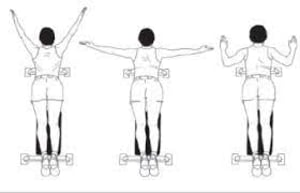 Keep Your Shoulders Healthy with Y's T's and W's!