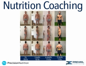 Personal Training in Santa Barbara - Prevail Conditioning - Precision Nutrition Testimonial - Diego Barbieri