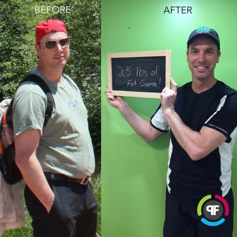 Mike W., push!FITstudio testimonials
