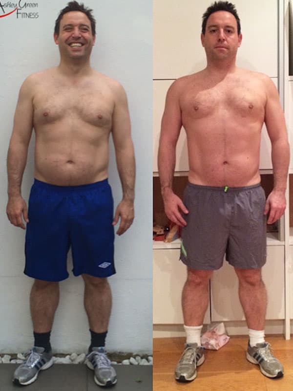 David, The Better Body Guru Testimonials