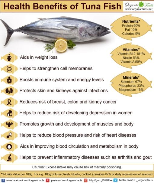 health benefits of tuna