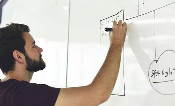 Kerjakan Secara Mandiri - Pelajaran Hidup Untuk Dunia Kerja