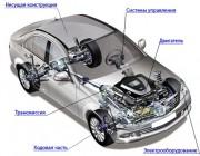 Описание принципа работы автомобильных узлов и агрегатов