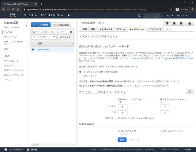 DynamoDB Table width=640
