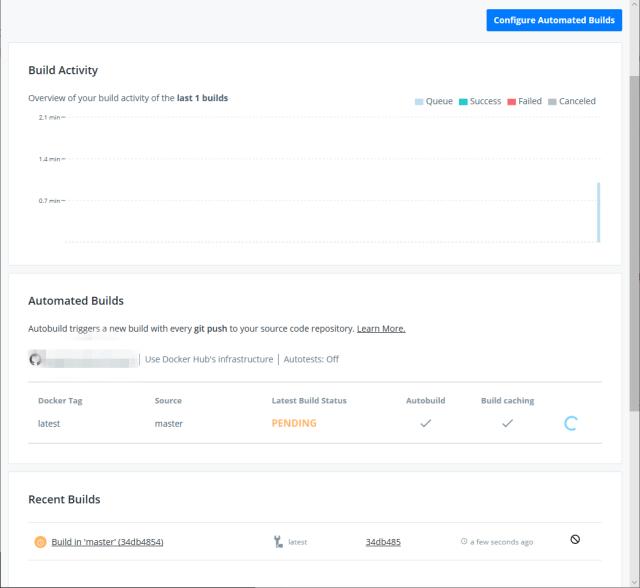 DockerHub 自動ビルド width=640