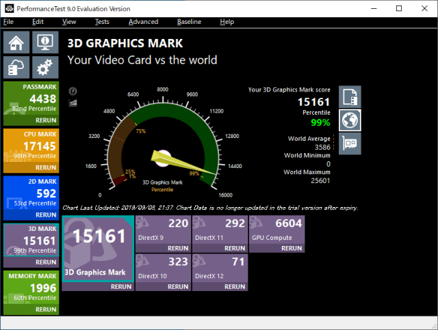 Passmark 3d graphics width=640