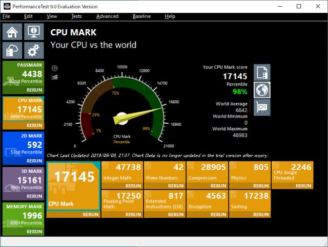 Passmark cpu width=640